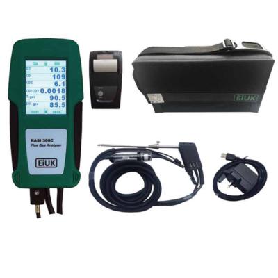 Euroton RASI – Flue Gas Analysers